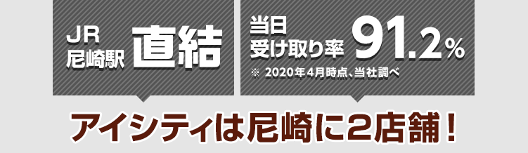 JR尼崎駅直結※JR尼崎駅前店へのアクセス 当日受け取り率91.2%※2020年4月時点、当社調べ アイシティは尼崎に2店舗!