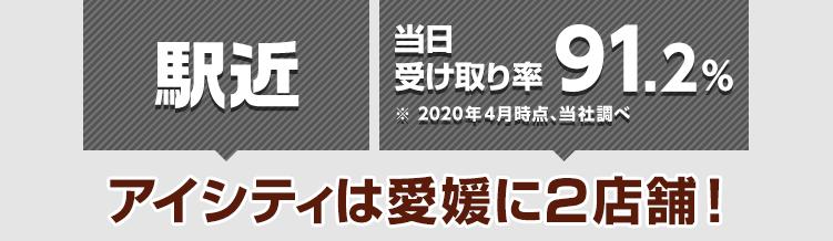 駅近 当日受け取り率91.2%※2020年4月時点、当社調べ アイシティは愛媛に2店舗!