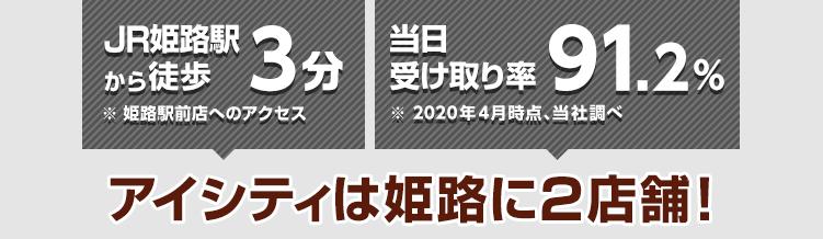 JR姫路駅から徒歩3分 ※姫路駅前店へのアクセス 当日受け取り率91.2% ※2020年4月時点、当社調べ アイシティは姫路に2店舗!