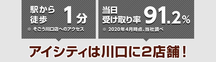 駅から徒歩1分※そごう川口店へのアクセス 当日受け取り率91%※2018年4月時点、当社調べ アイシティは川口に2店舗!