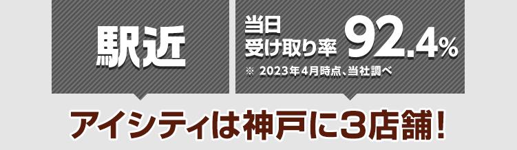 駅近 当日受け取り率89.9%※2021年4月時点、当社調べ アイシティは神戸に5店舗!