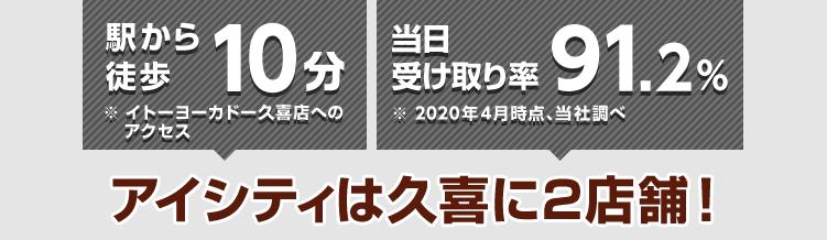 駅から徒歩10分※イトーヨーカドー久喜店へのアクセス 当日受け取り率91.2%※2020年4月時点、当社調べ アイシティは久喜に2店舗!