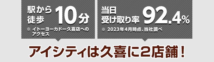 駅から徒歩10分※イトーヨーカドー久喜店へのアクセス 当日受け取り率89.9%※2021年4月時点、当社調べ アイシティは久喜に2店舗!