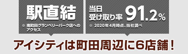 駅直結※南町田グランベリーパーク店へのアクセス 当日受け取り率91.2%※2020年4月時点、当社調べ アイシティは町田周辺に6店舗!