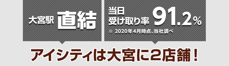 大宮駅直結 当日受け取り率91.2%※2020年4月時点、当社調べ アイシティは大宮に2店舗!