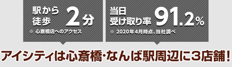 駅から徒歩2分※心斎橋店へのアクセス 当日受け取り率91.2%※2020年4月時点、当社調べ アイシティは心斎橋・なんば駅周辺に3店舗!