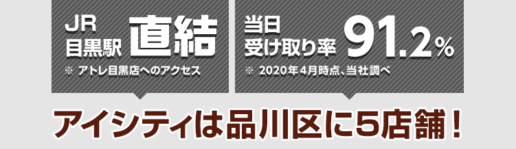 JR目黒駅直結※アトレ目黒店へのアクセス 当日受け取り率91.2%※2020年4月時点、当社調べ アイシティは品川区に5店舗!