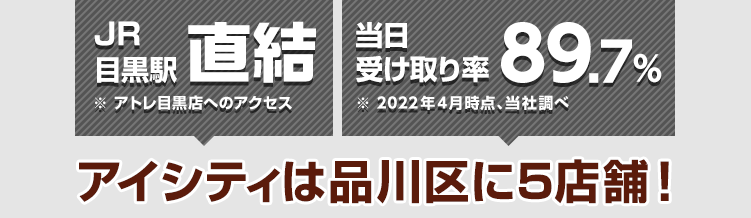 JR目黒駅直結※アトレ目黒店へのアクセス 当日受け取り率89.9%※2021年4月時点、当社調べ アイシティは品川区に5店舗!