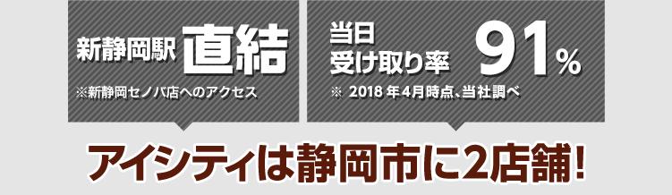 新静岡駅直結※新静岡セノバ店へのアクセス 当日の受け取り率94%※2017年4月時点、当社調べ アイシティは静岡市に2店舗!