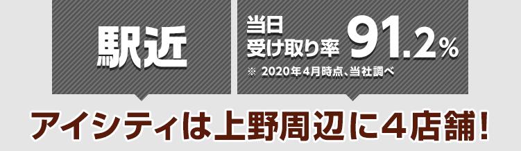駅近 当日受け取り率91.2%※2020年4月時点、当社調べ アイシティは上野周辺に4店舗!