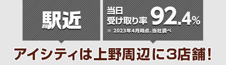 駅近 当日受け取り率89.9%※2021年4月時点、当社調べ アイシティは上野周辺に4店舗!