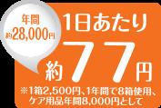 1日あたり約77円年間約28,000円 ※1箱2,500円、1年間で8箱使用、ケア用品年間8,000円として